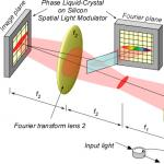 Sub-GHz Resolution Photonic Spectral Processor andits System Applications