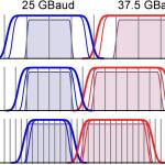 Investigation of Spectrum Granularity for Performance Optimization of Flexible Nyquist-WDM-Based Optical Networks