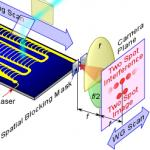 Fine resolution Photonic Spectral Processor Using a Waveguide Grating Router with Permanent Phase Trimming