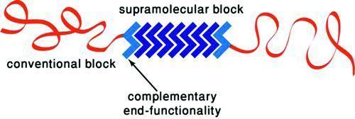 30. quasi-block copolymers