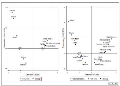 Political Psychology 2014