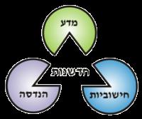 Brojde logo heb