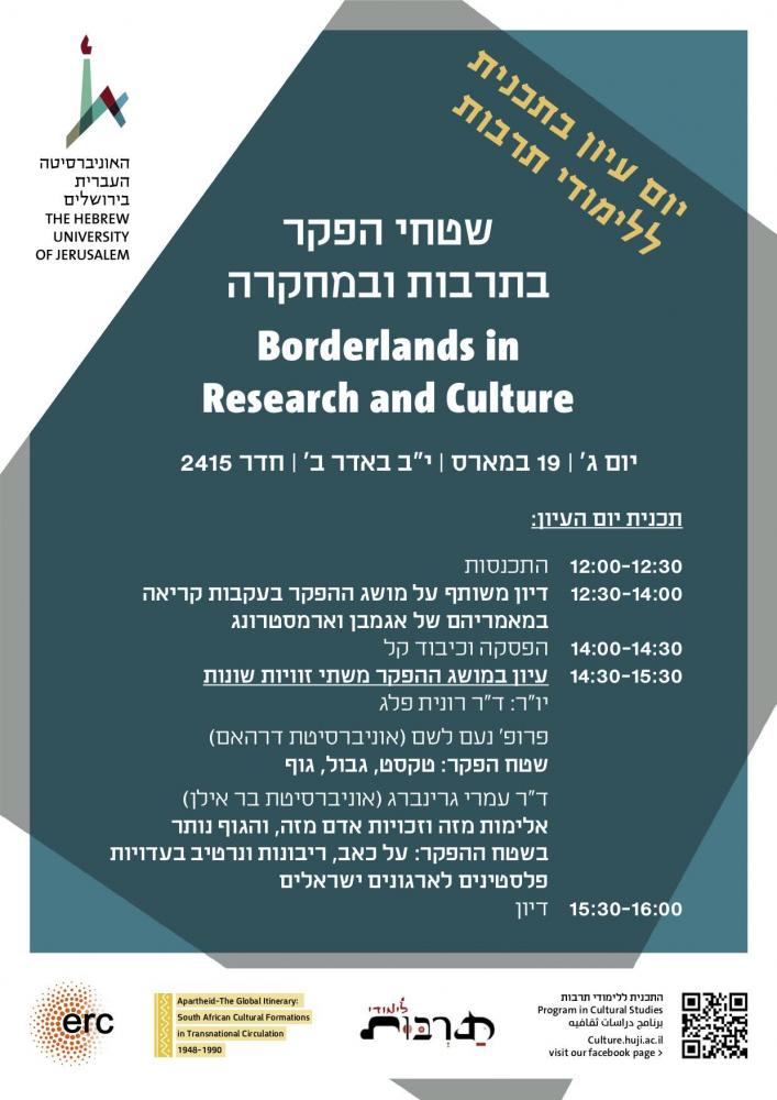 Borderlands in Research and Culture Poster