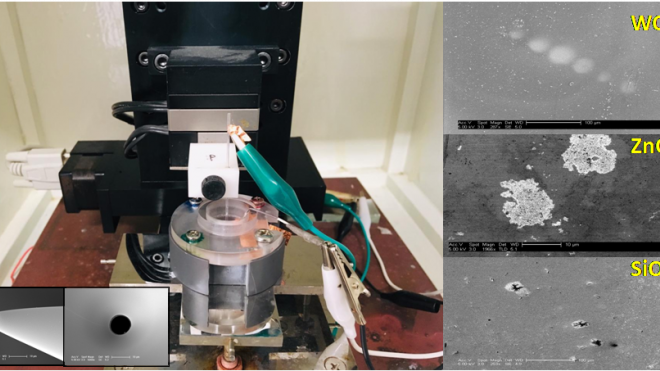 The  nanopatterning of various metal oxide nanoparticles different substrates using scanning ion conductance microscopy